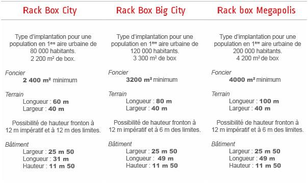 city-megalopolis